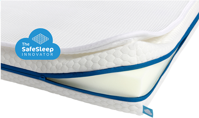 Aerosleep Matras Ledikant : Aerosleep matras met matrasbeschermer evolution voor bed 120 x 60 cm